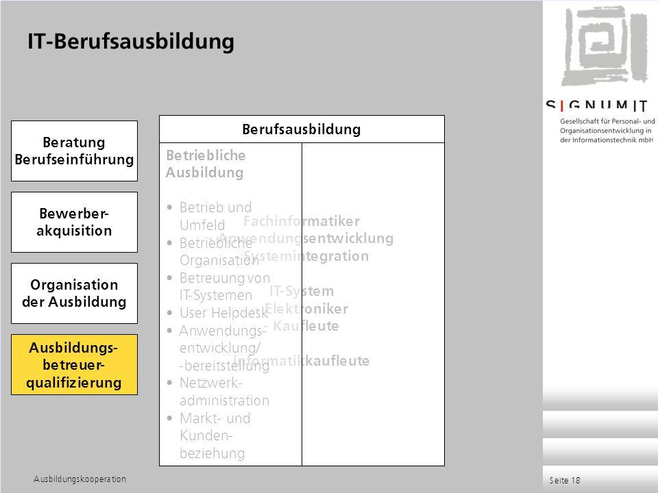Ausbildungskooperation Seite 18 Fachinformatiker - Anwendungsentwicklung - Systemintegration IT-System - Elektroniker - Kaufleute Informatikkaufleute