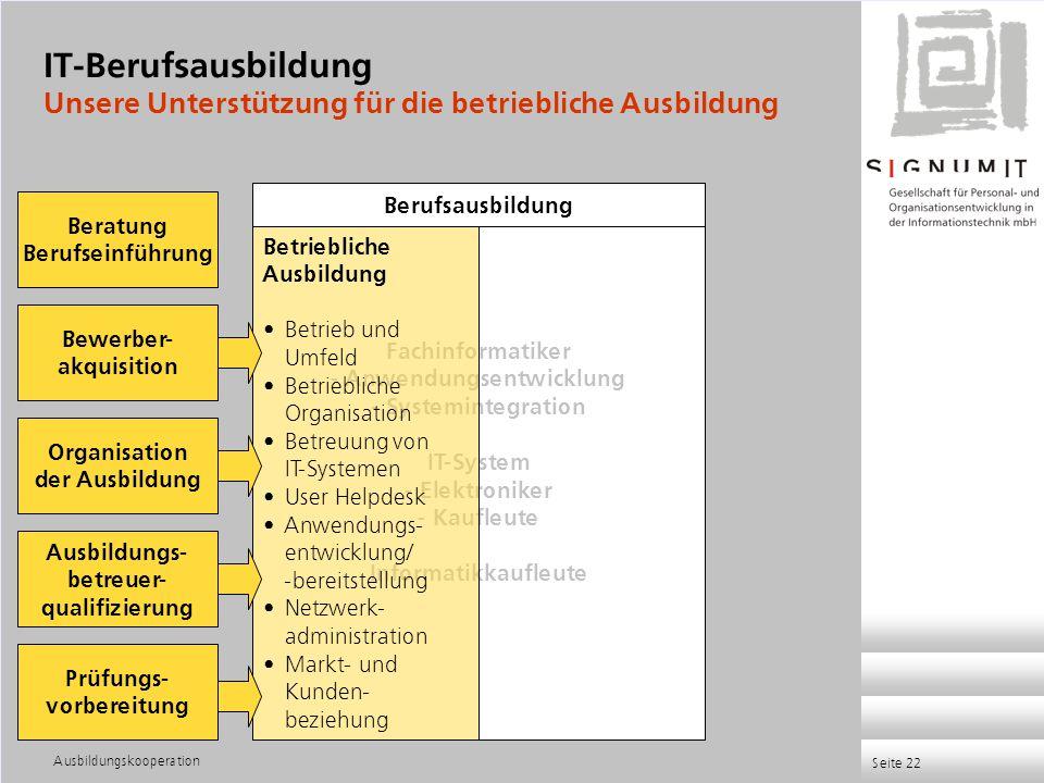 Ausbildungskooperation Seite 22 Fachinformatiker - Anwendungsentwicklung - Systemintegration IT-System - Elektroniker - Kaufleute Informatikkaufleute