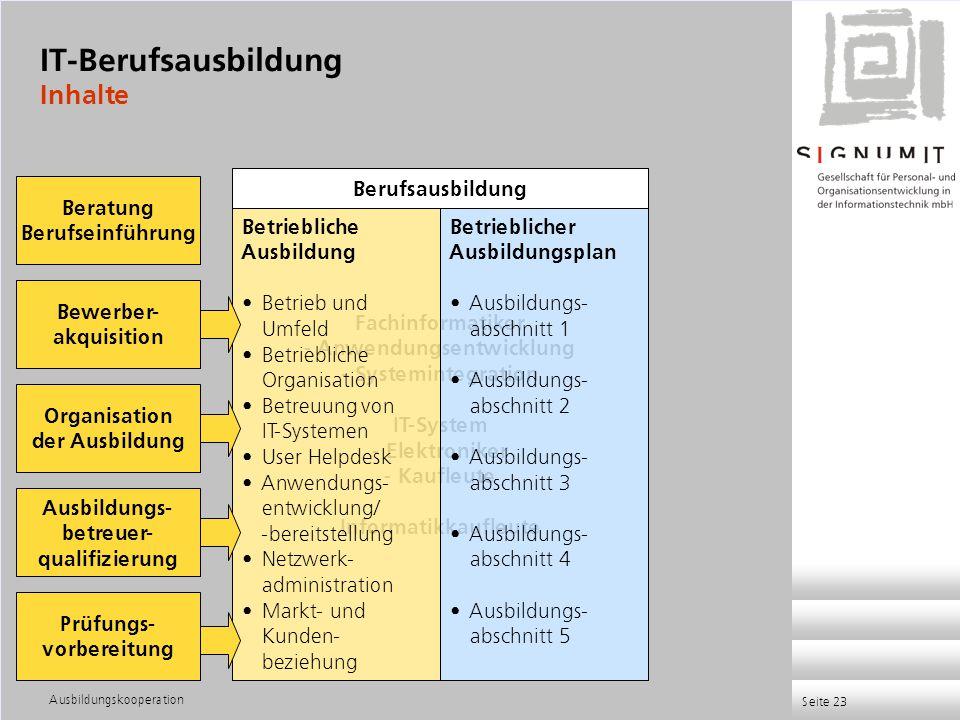 Ausbildungskooperation Seite 23 Fachinformatiker - Anwendungsentwicklung - Systemintegration IT-System - Elektroniker - Kaufleute Informatikkaufleute
