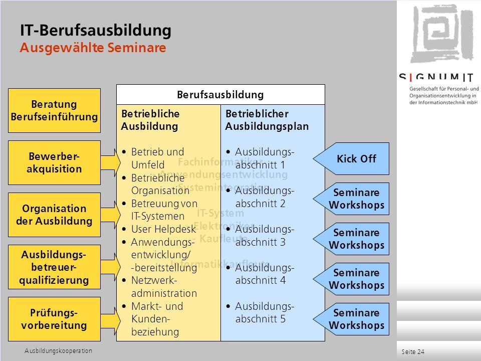 Ausbildungskooperation Seite 24 Fachinformatiker - Anwendungsentwicklung - Systemintegration IT-System - Elektroniker - Kaufleute Informatikkaufleute