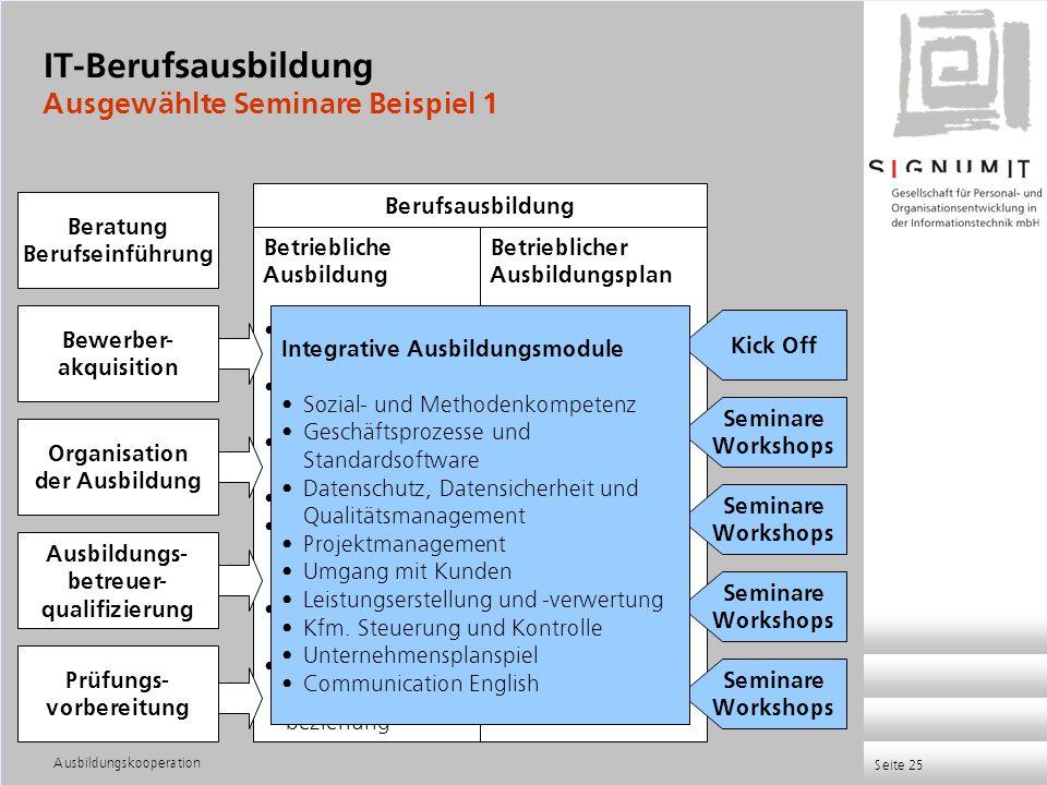 Ausbildungskooperation Seite 25 Fachinformatiker - Anwendungsentwicklung - Systemintegration IT-System - Elektroniker - Kaufleute Informatikkaufleute