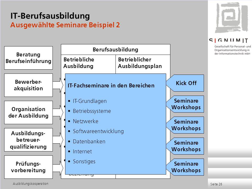 Ausbildungskooperation Seite 26 Fachinformatiker - Anwendungsentwicklung - Systemintegration IT-System - Elektroniker - Kaufleute Informatikkaufleute