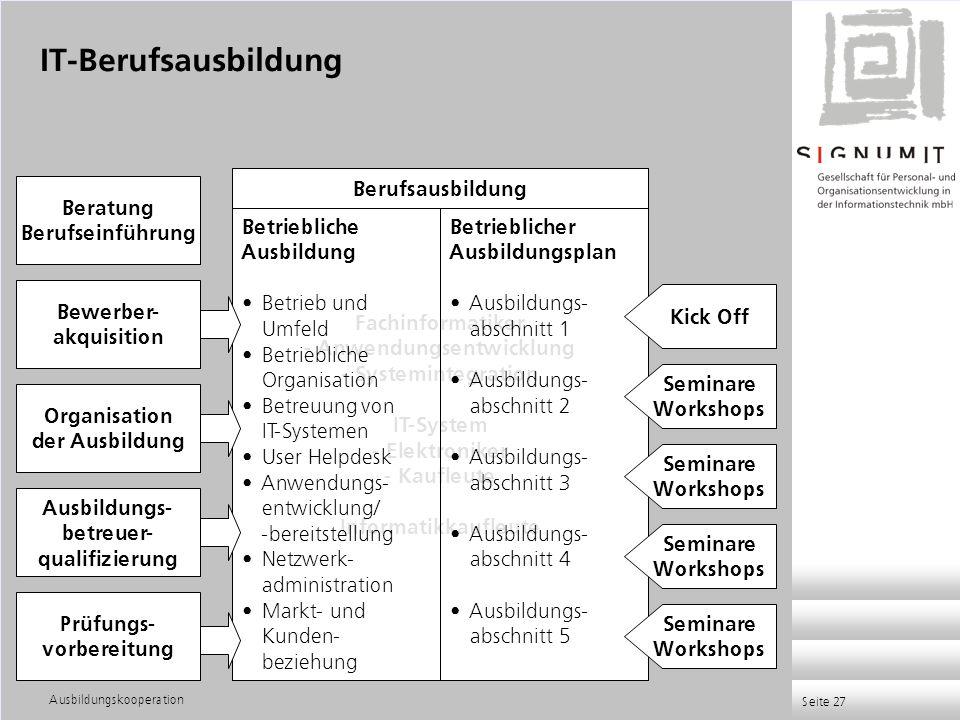 Ausbildungskooperation Seite 27 Fachinformatiker - Anwendungsentwicklung - Systemintegration IT-System - Elektroniker - Kaufleute Informatikkaufleute