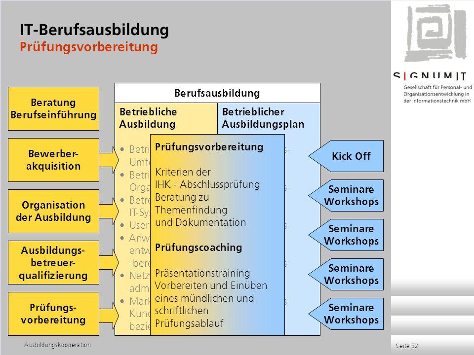Ausbildungskooperation Seite 32 Fachinformatiker - Anwendungsentwicklung - Systemintegration IT-System - Elektroniker - Kaufleute Informatikkaufleute