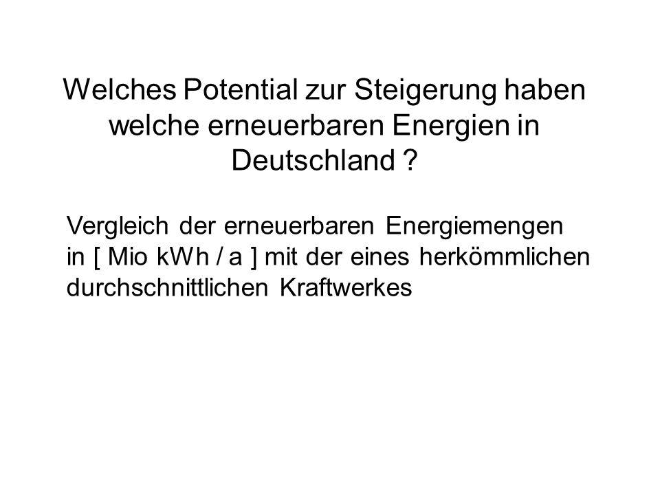 Welches Potential zur Steigerung haben welche erneuerbaren Energien in Deutschland ? Vergleich der erneuerbaren Energiemengen in [ Mio kWh / a ] mit d