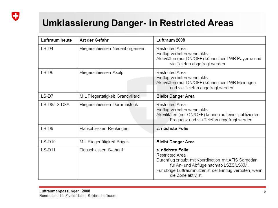 6 Luftraumanpassungen 2008 Bundesamt für Zivilluftfahrt, Sektion Luftraum Umklassierung Danger- in Restricted Areas Luftraum heuteArt der GefahrLuftraum 2008 LS-D4Fliegerschiessen NeuenburgerseeRestricted Area Einflug verboten wenn aktiv.