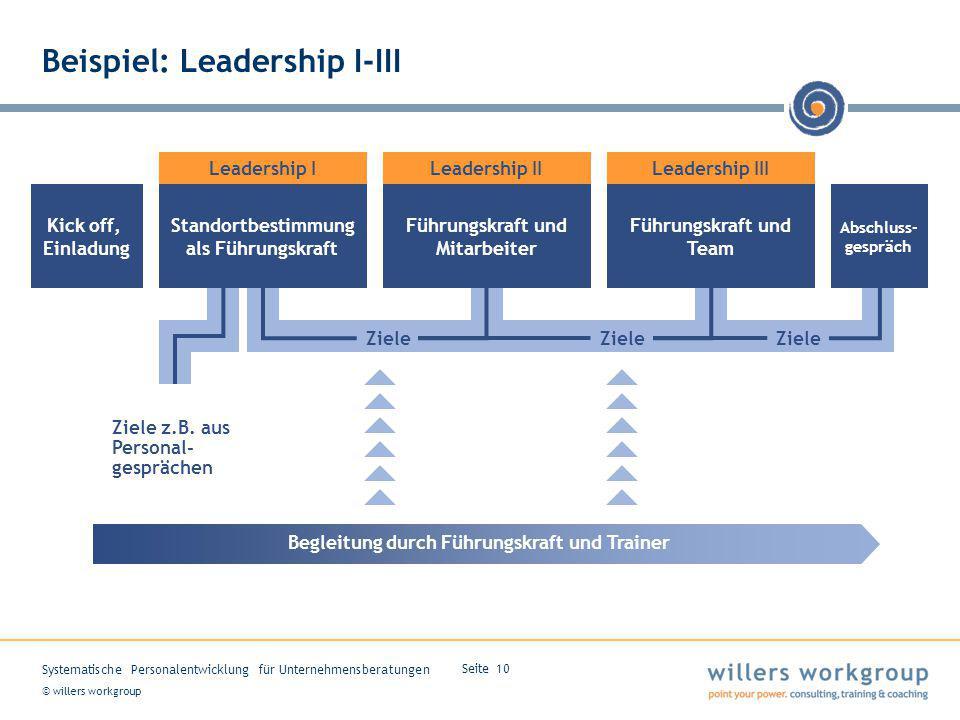 © willers workgroup Systematische Personalentwicklung für Unternehmensberatungen Seite 10 Standortbestimmung als Führungskraft Leadership I Beispiel: Leadership I-III Kick off, Einladung Ziele z.B.