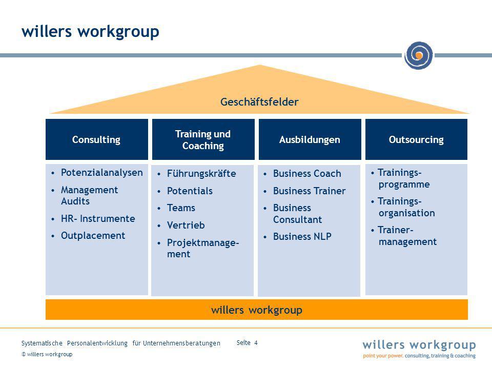 © willers workgroup Systematische Personalentwicklung für Unternehmensberatungen Seite 4 willers workgroup Geschäftsfelder Consulting Potenzialanalyse