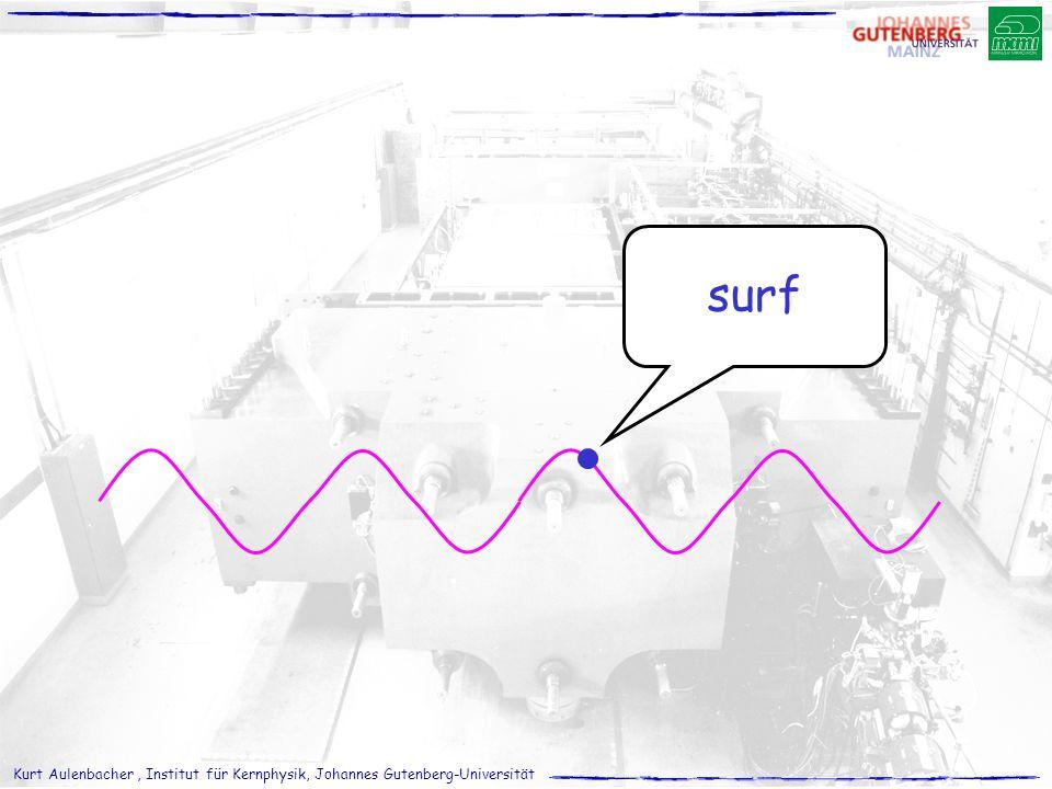 Kurt Aulenbacher, Institut für Kernphysik, Johannes Gutenberg-Universität surf
