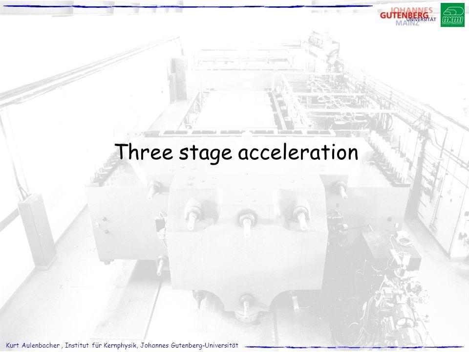Kurt Aulenbacher, Institut für Kernphysik, Johannes Gutenberg-Universität Three stage acceleration