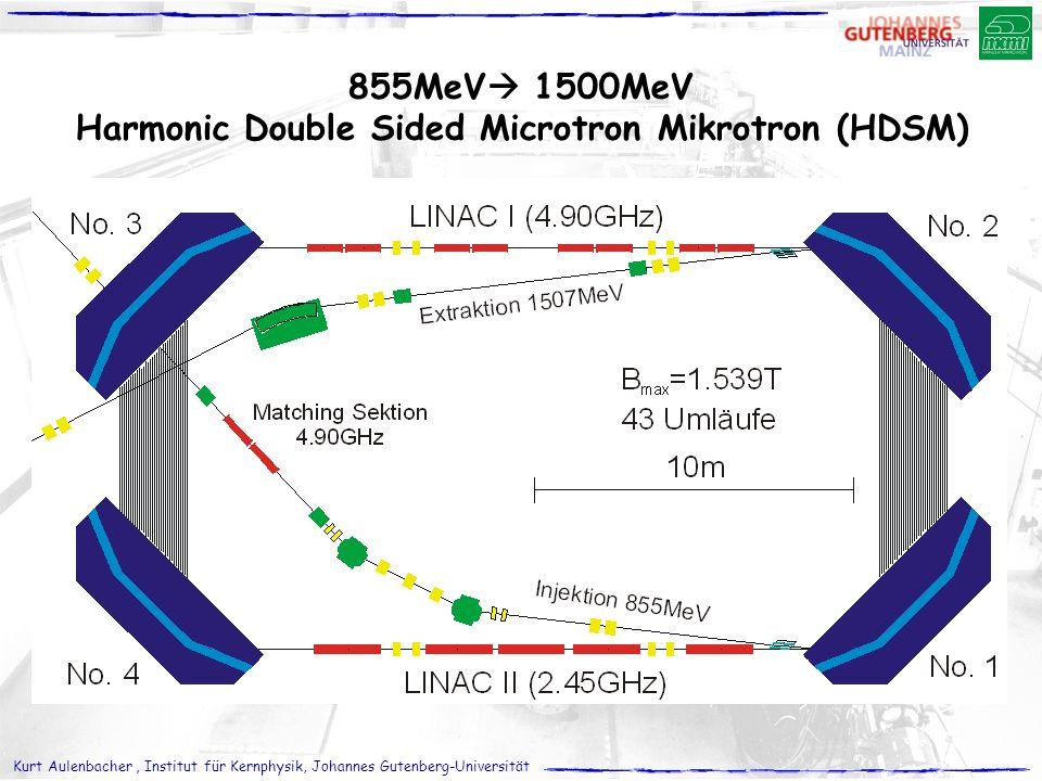 Kurt Aulenbacher, Institut für Kernphysik, Johannes Gutenberg-Universität 855MeV  1500MeV Harmonic Double Sided Microtron Mikrotron (HDSM)