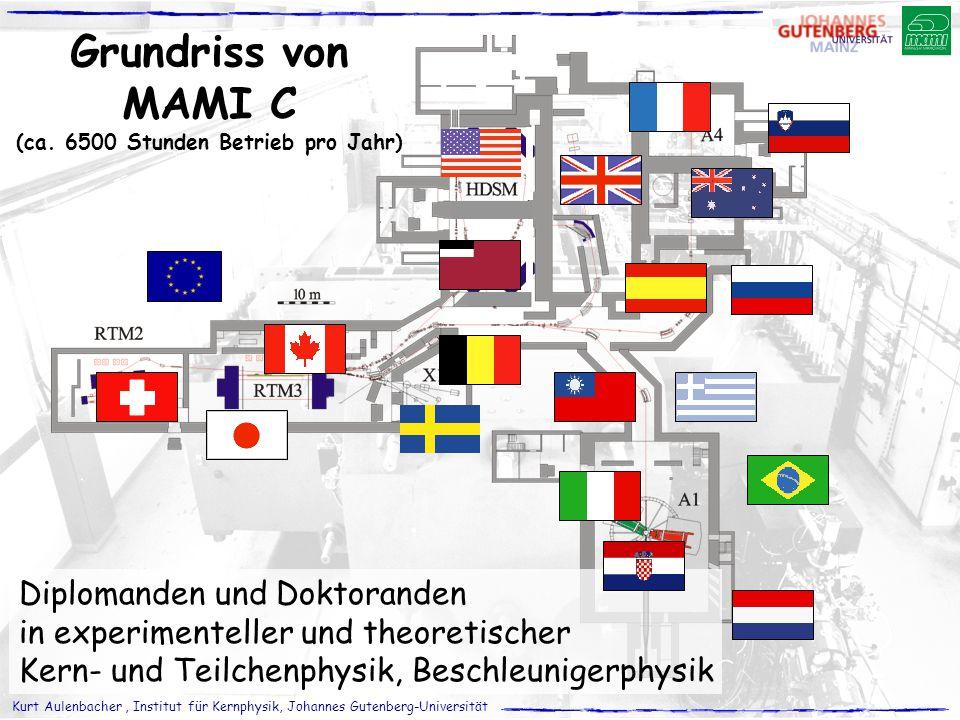 Kurt Aulenbacher, Institut für Kernphysik, Johannes Gutenberg-Universität Grundriss von MAMI C (ca. 6500 Stunden Betrieb pro Jahr) Diplomanden und Dok