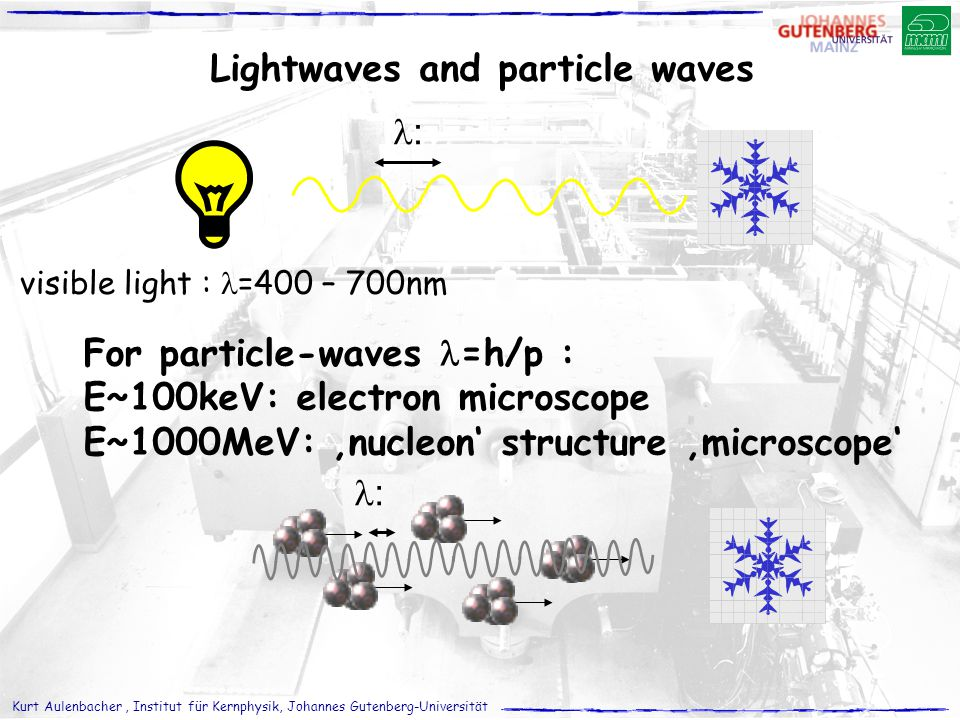 Kurt Aulenbacher, Institut für Kernphysik, Johannes Gutenberg-Universität 2 Dipole Magnets + n LINAC Passages z.B.: LINAC: 7,5MeV, 90Turns  675MeV total ( 125kW Hf-Power) Much more efficient: The RaceTrack Mikrotron (RTM)