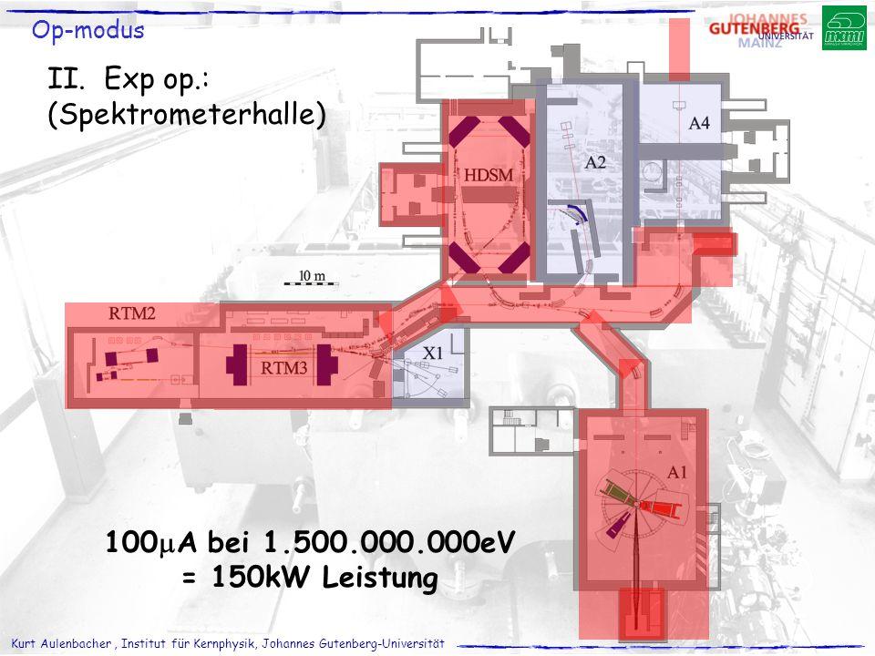 Kurt Aulenbacher, Institut für Kernphysik, Johannes Gutenberg-Universität 100  A bei 1.500.000.000eV = 150kW Leistung II. Exp op.: (Spektrometerhalle