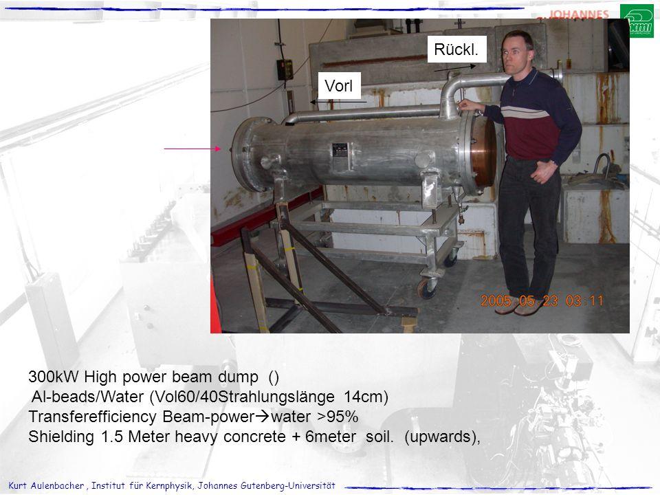 Kurt Aulenbacher, Institut für Kernphysik, Johannes Gutenberg-Universität 300kW High power beam dump () Al-beads/Water (Vol60/40Strahlungslänge 14cm)
