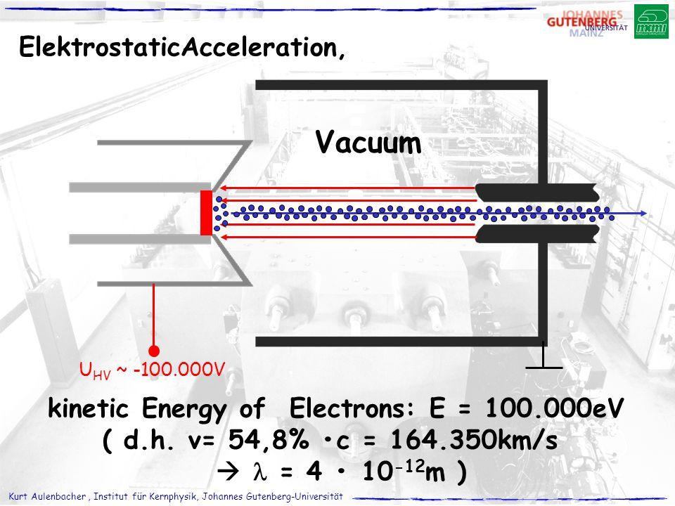 Kurt Aulenbacher, Institut für Kernphysik, Johannes Gutenberg-Universität U HV ~ -100.000V ElektrostaticAcceleration, kinetic Energy of Electrons: E =