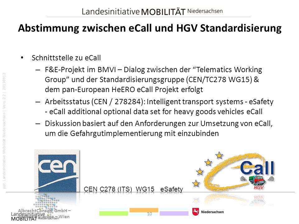 ppt. Landesinitiative Mobilität Niedersachsen   Vers. 2.2   20130912 Abstimmung zwischen eCall und HGV Standardisierung AlbrechtConsult GmbH – Aachen
