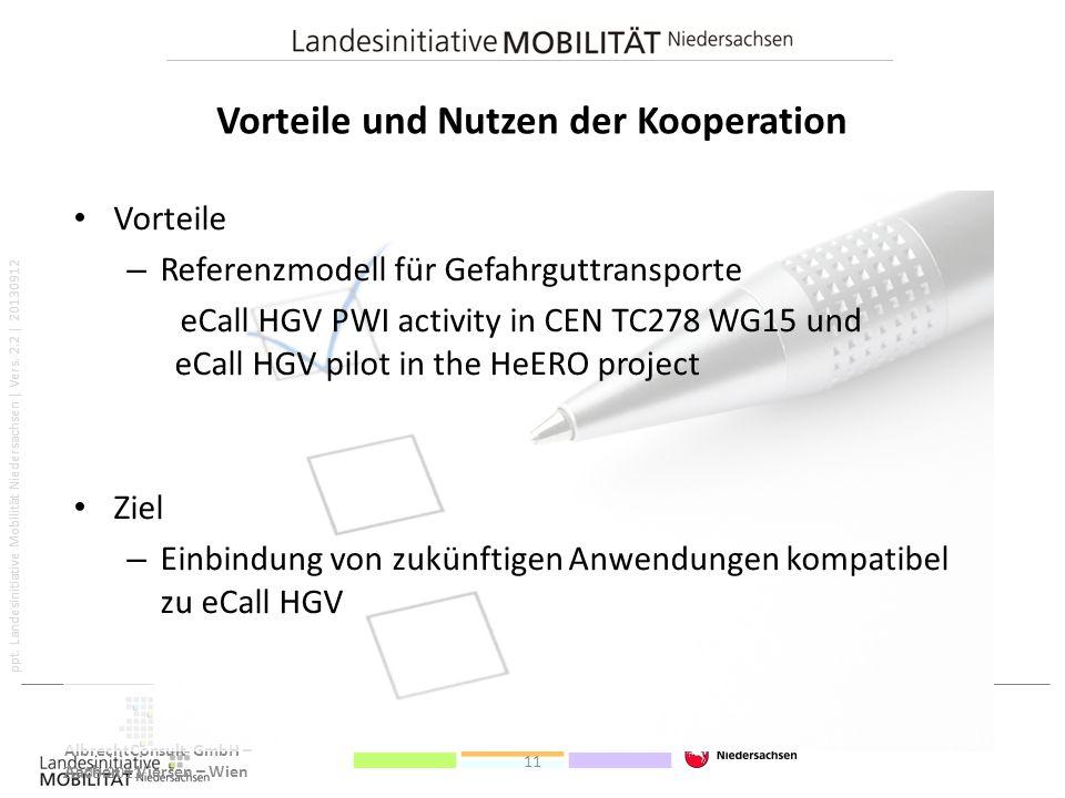 ppt. Landesinitiative Mobilität Niedersachsen   Vers. 2.2   20130912 Vorteile und Nutzen der Kooperation AlbrechtConsult GmbH – Aachen – Viersen – Wie
