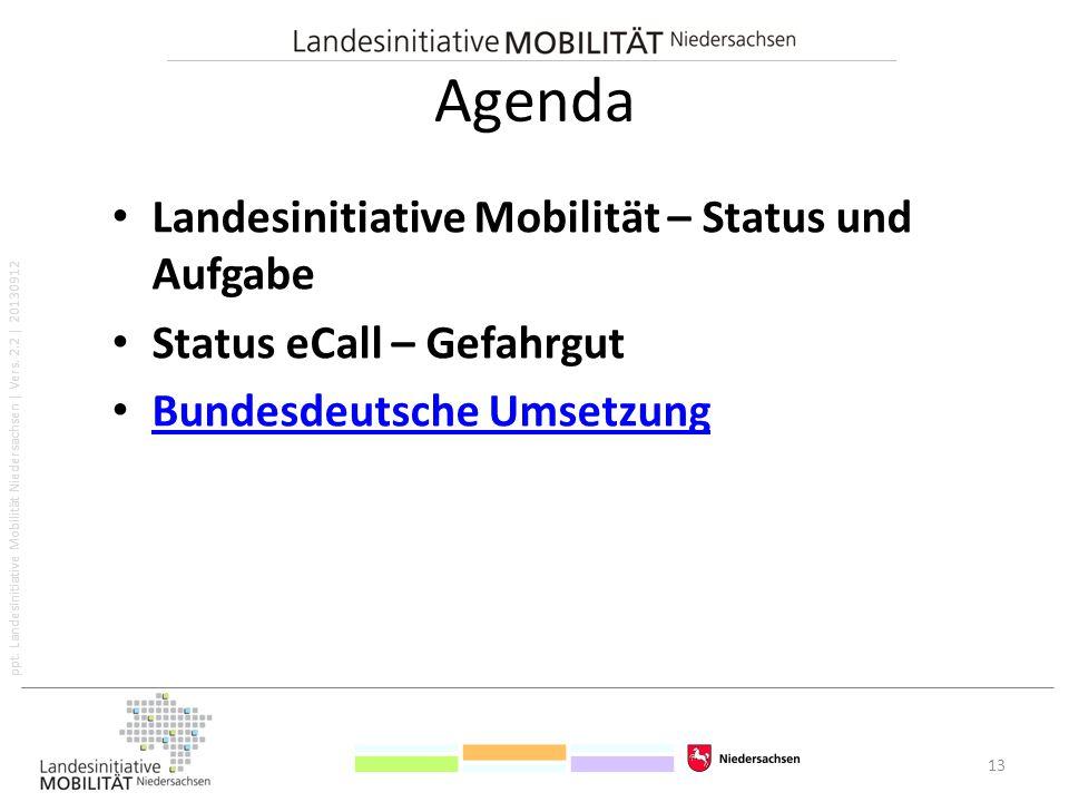 ppt. Landesinitiative Mobilität Niedersachsen   Vers. 2.2   20130912 Landesinitiative Mobilität – Status und Aufgabe Status eCall – Gefahrgut Bundesde