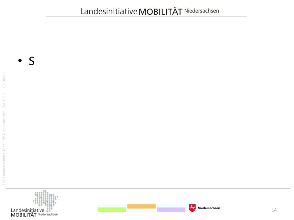 ppt. Landesinitiative Mobilität Niedersachsen | Vers. 2.2 | 20130912 S 14