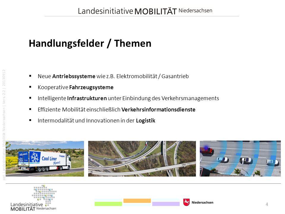 ppt. Landesinitiative Mobilität Niedersachsen   Vers. 2.2   20130912 Handlungsfelder / Themen  Neue Antriebssysteme wie z.B. Elektromobilität / Gasan
