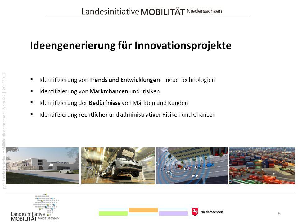 ppt. Landesinitiative Mobilität Niedersachsen   Vers. 2.2   20130912 5 Ideengenerierung für Innovationsprojekte  Identifizierung von Trends und Entwi