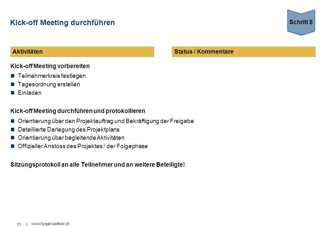 11 www.furger-partner.ch Kick-off Meeting durchführen Kick-off Meeting vorbereiten Teilnehmerkreis festlegen Tagesordnung erstellen Einladen Kick-off