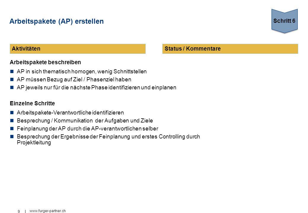 9 www.furger-partner.ch Arbeitspakete (AP) erstellen Arbeitspakete beschreiben AP in sich thematisch homogen, wenig Schnittstellen AP müssen Bezug auf Ziel / Phasenziel haben AP jeweils nur für die nächste Phase identifizieren und einplanen Einzelne Schritte Arbeitspakete-Verantwortliche identifizieren Besprechung / Kommunikation der Aufgaben und Ziele Feinplanung der AP durch die AP-verantwortlichen selber Besprechung der Ergebnisse der Feinplanung und erstes Controlling durch Projektleitung Schritt 6 AktivitätenStatus / Kommentare