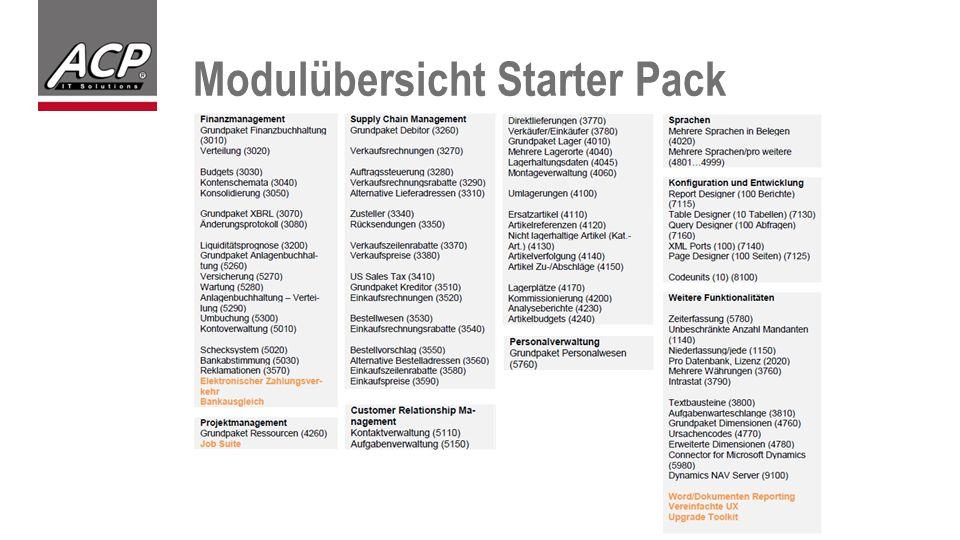 Modulübersicht Starter Pack