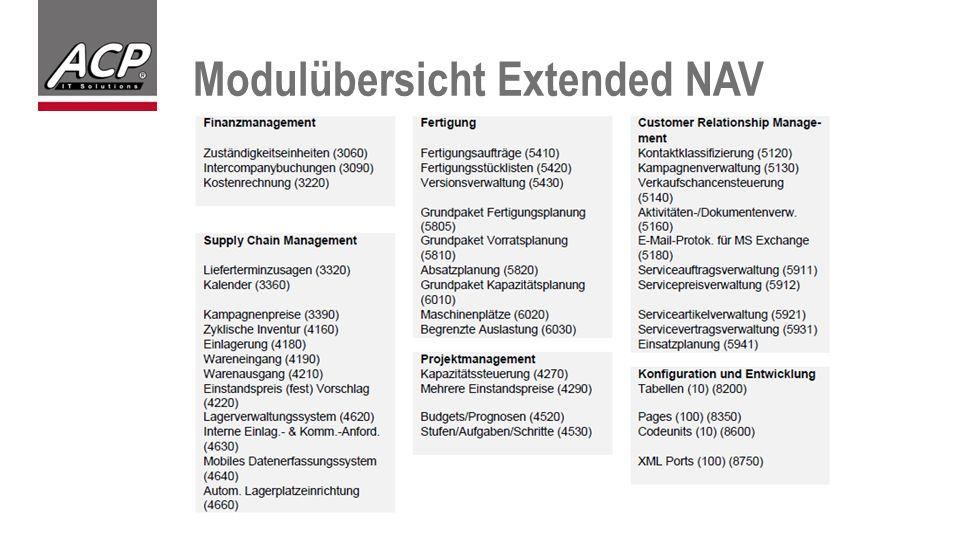 Modulübersicht Extended NAV