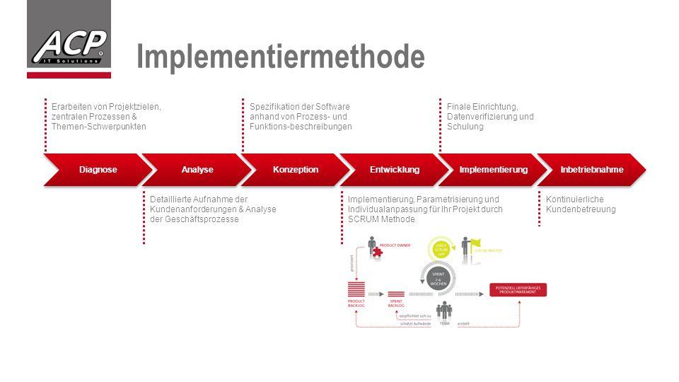 Implementiermethode Erarbeiten von Projektzielen, zentralen Prozessen & Themen-Schwerpunkten Spezifikation der Software anhand von Prozess- und Funktions-beschreibungen Finale Einrichtung, Datenverifizierung und Schulung Detaillierte Aufnahme der Kundenanforderungen & Analyse der Geschäftsprozesse Implementierung, Parametrisierung und Individualanpassung für Ihr Projekt durch SCRUM Methode Kontinuierliche Kundenbetreuung