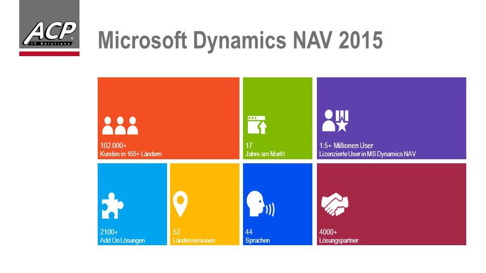 Microsoft Dynamics NAV 2015 102.000+ Kunden in 165+ Ländern 44 Sprachen 2100+ Add On Lösungen 52 Länderversionen 17 Jahre am Markt 4000+ Lösungspartner 1.5+ Millionen User Lizenzierte User in MS Dynamics NAV