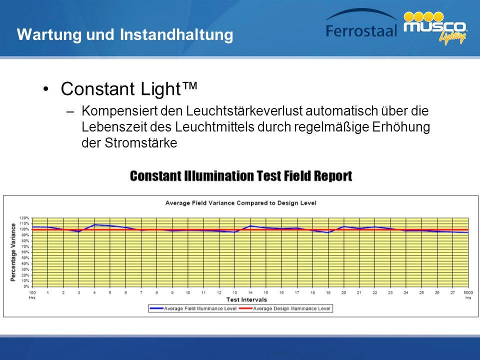 Constant Light™ –Kompensiert den Leuchtstärkeverlust automatisch über die Lebenszeit des Leuchtmittels durch regelmäßige Erhöhung der Stromstärke