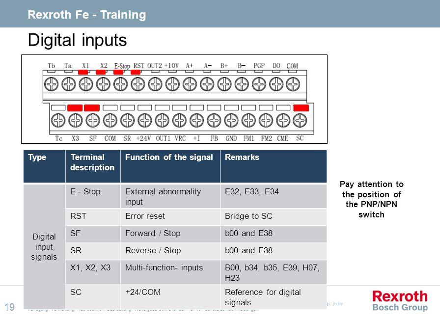 Intern | 02.01.2013 | DC-IA/SFS31 | Carsten Kobusch | Rexroth Fe - DE - CK - V1.0 | © Bosch Rexroth AG 2012. Alle Rechte vorbehalten, auch bzgl. jeder