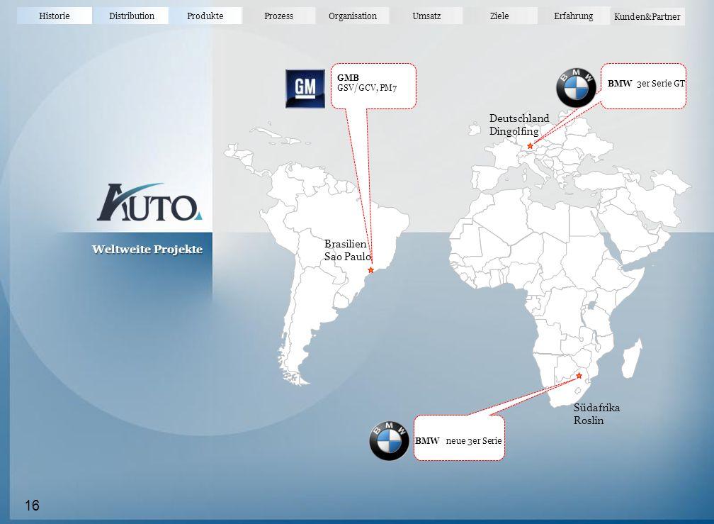 HistorieDistributionProdukteProzessOrganisationUmsatz Erfahrung Ziele Kunden&Partner Weltweite Projekte 16 Südafrika Roslin BMW neue 3er Serie Brasilien Sao Paulo GMB GSV/GCV, PM7 BMW 3er Serie GT Deutschland Dingolfing