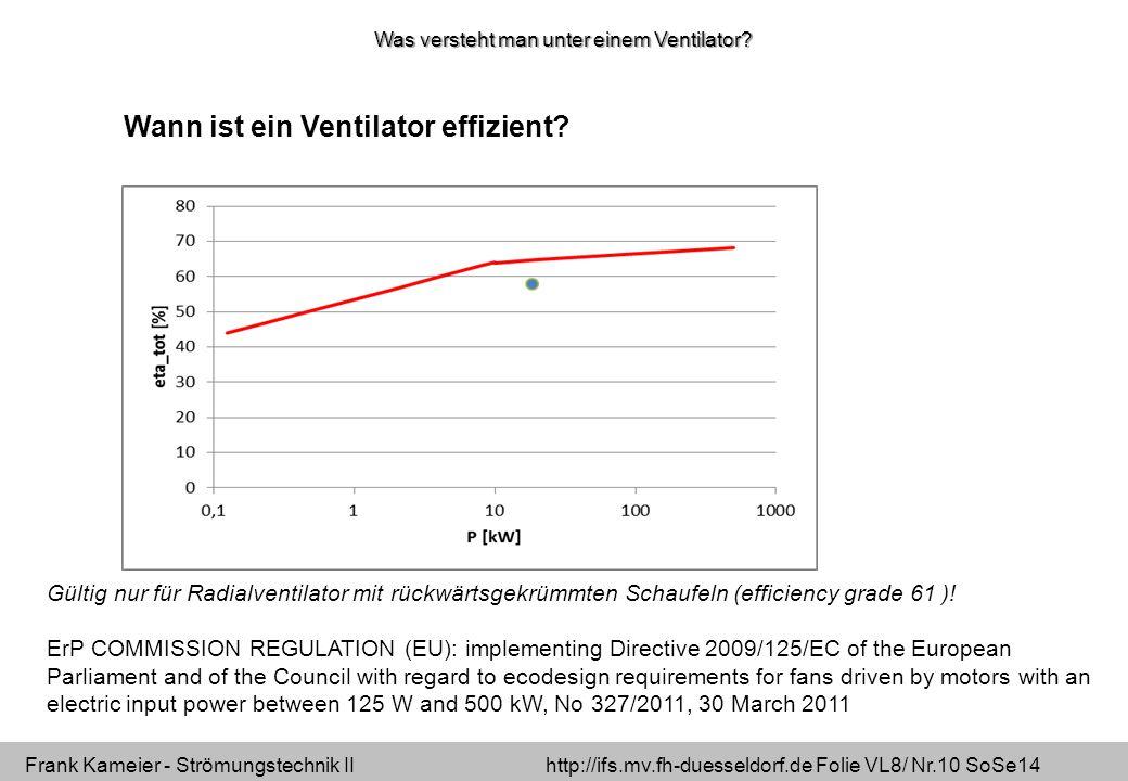 Frank Kameier - Strömungstechnik II http://ifs.mv.fh-duesseldorf.de Folie VL8/ Nr.10 SoSe14 Wann ist ein Ventilator effizient.