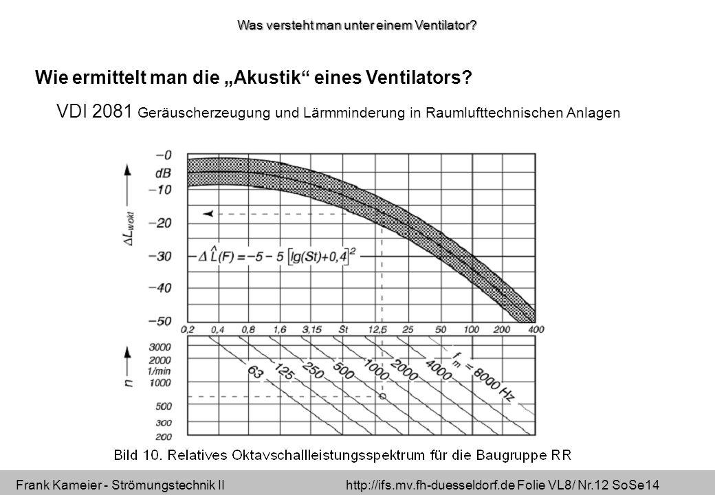 """Frank Kameier - Strömungstechnik II http://ifs.mv.fh-duesseldorf.de Folie VL8/ Nr.12 SoSe14 VDI 2081 Geräuscherzeugung und Lärmminderung in Raumlufttechnischen Anlagen Wie ermittelt man die """"Akustik eines Ventilators."""