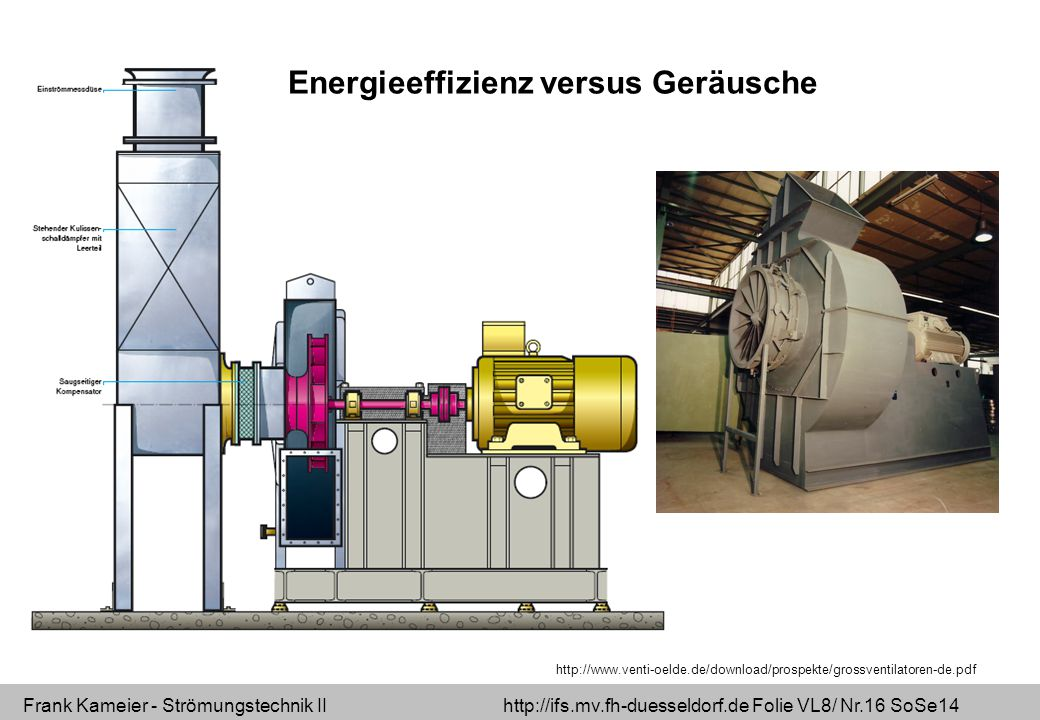 Frank Kameier - Strömungstechnik II http://ifs.mv.fh-duesseldorf.de Folie VL8/ Nr.16 SoSe14 Energieeffizienz versus Geräusche http://www.venti-oelde.de/download/prospekte/grossventilatoren-de.pdf