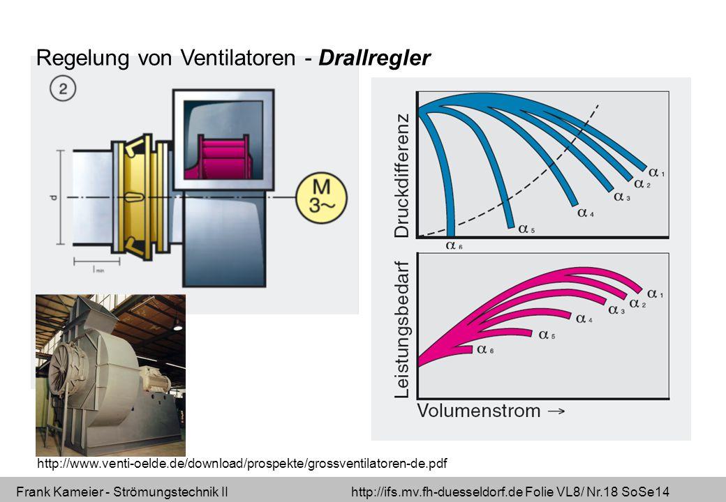 Frank Kameier - Strömungstechnik II http://ifs.mv.fh-duesseldorf.de Folie VL8/ Nr.18 SoSe14 http://www.venti-oelde.de/download/prospekte/grossventilatoren-de.pdf Regelung von Ventilatoren - Drallregler