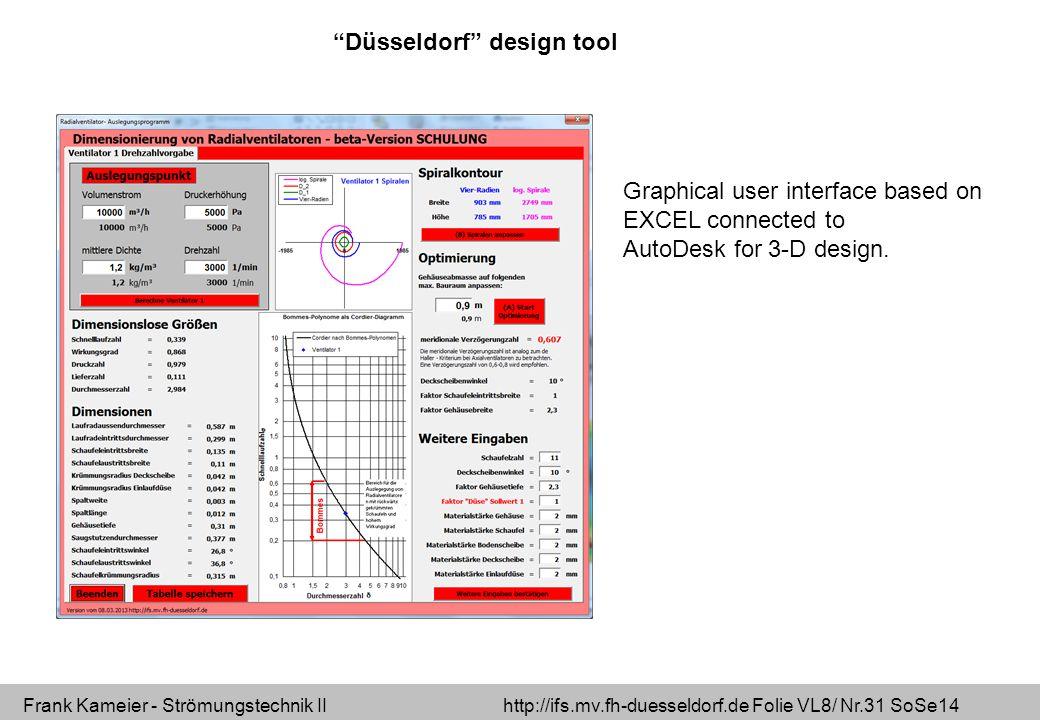 Frank Kameier - Strömungstechnik II http://ifs.mv.fh-duesseldorf.de Folie VL8/ Nr.31 SoSe14 Düsseldorf design tool Graphical user interface based on EXCEL connected to AutoDesk for 3-D design.