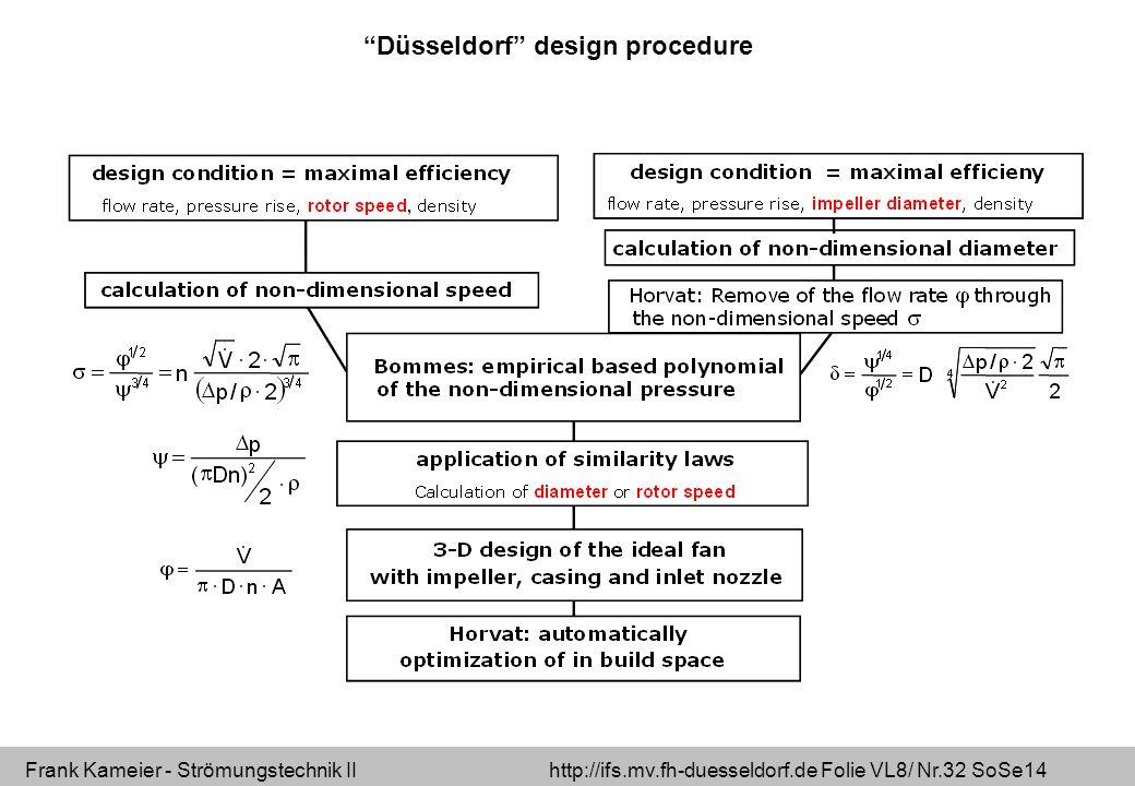 Frank Kameier - Strömungstechnik II http://ifs.mv.fh-duesseldorf.de Folie VL8/ Nr.32 SoSe14 Düsseldorf design procedure