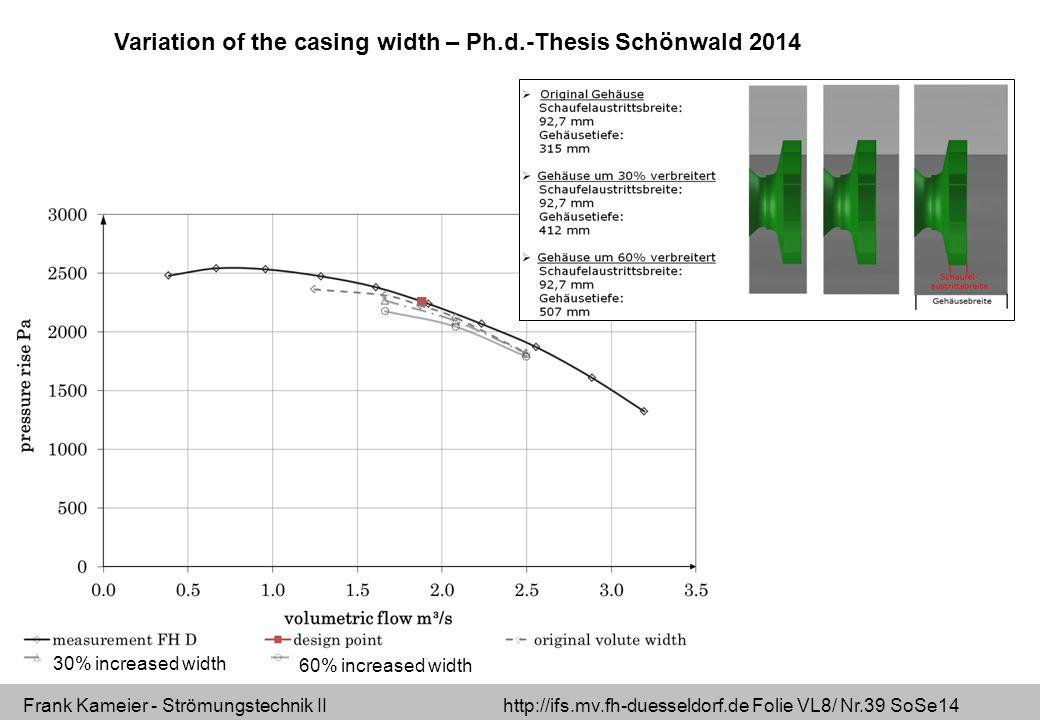 Frank Kameier - Strömungstechnik II http://ifs.mv.fh-duesseldorf.de Folie VL8/ Nr.39 SoSe14 Variation of the casing width – Ph.d.-Thesis Schönwald 2014 30% increased width 60% increased width