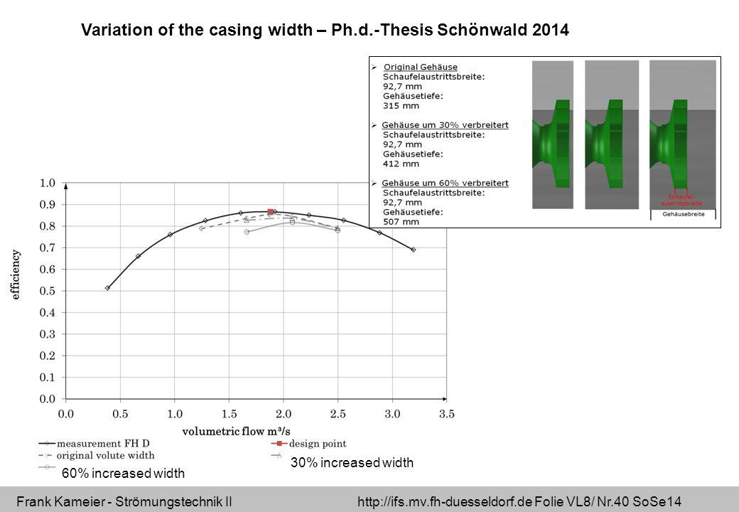 Frank Kameier - Strömungstechnik II http://ifs.mv.fh-duesseldorf.de Folie VL8/ Nr.40 SoSe14 Variation of the casing width – Ph.d.-Thesis Schönwald 2014 30% increased width 60% increased width