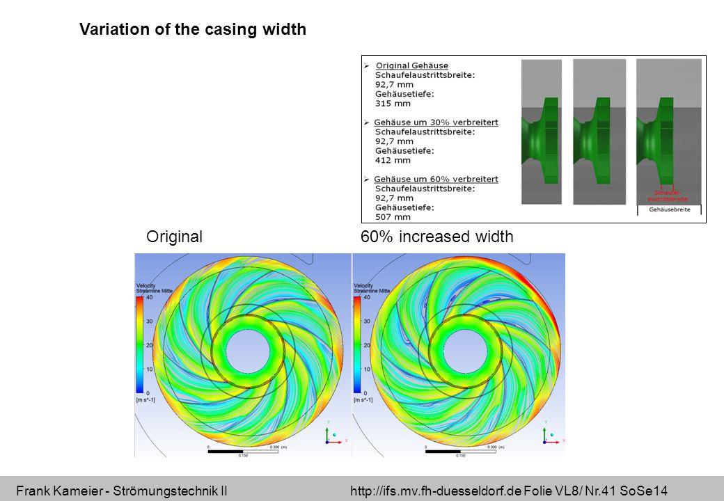 Frank Kameier - Strömungstechnik II http://ifs.mv.fh-duesseldorf.de Folie VL8/ Nr.41 SoSe14 Variation of the casing width Original 60% increased width