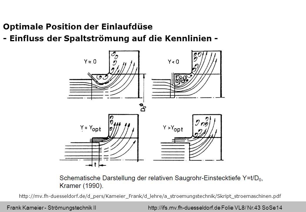Frank Kameier - Strömungstechnik II http://ifs.mv.fh-duesseldorf.de Folie VL8/ Nr.43 SoSe14 Optimale Position der Einlaufdüse - Einfluss der Spaltströmung auf die Kennlinien - http://mv.fh-duesseldorf.de/d_pers/Kameier_Frank/d_lehre/a_stroemungstechnik/Skript_stroemaschinen.pdf