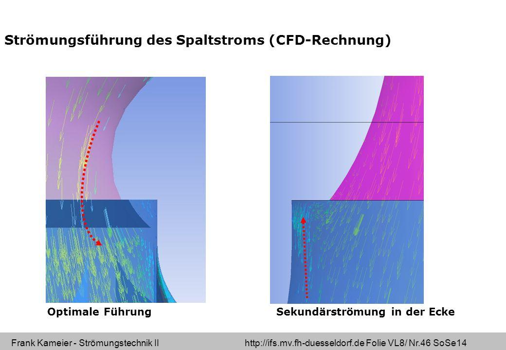 Frank Kameier - Strömungstechnik II http://ifs.mv.fh-duesseldorf.de Folie VL8/ Nr.46 SoSe14 Strömungsführung des Spaltstroms (CFD-Rechnung) Optimale Führung Sekundärströmung in der Ecke