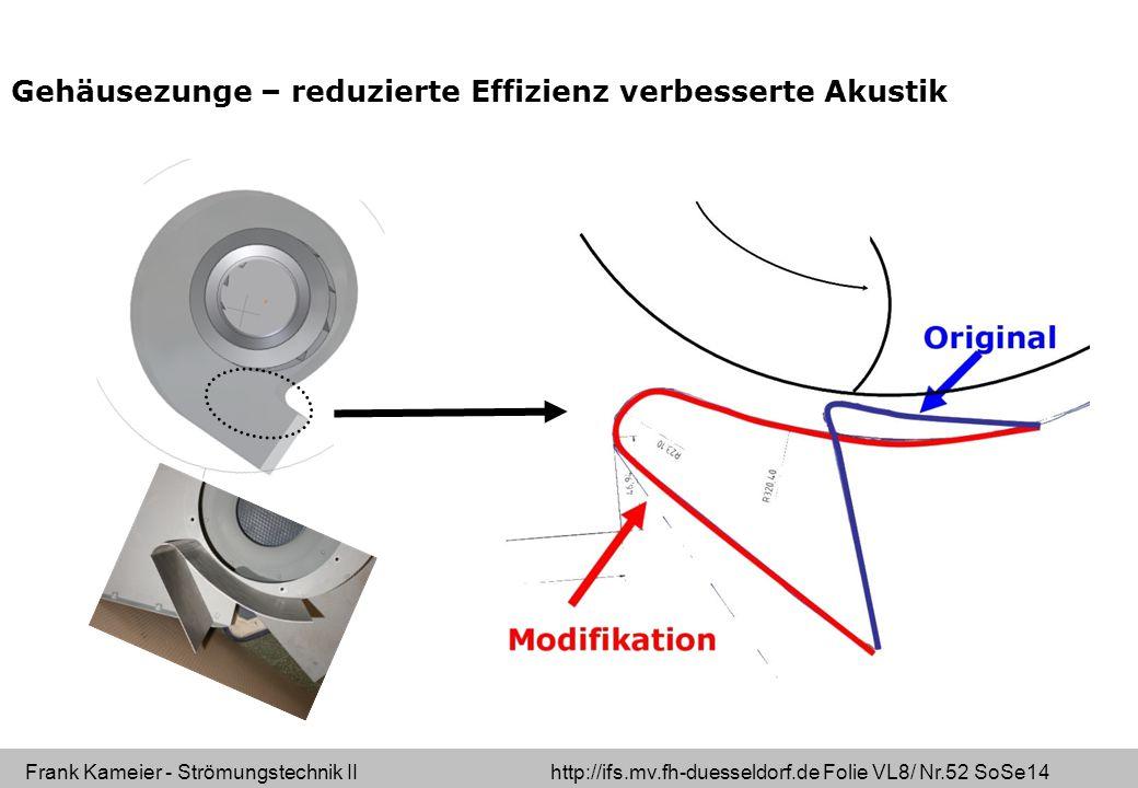 Frank Kameier - Strömungstechnik II http://ifs.mv.fh-duesseldorf.de Folie VL8/ Nr.52 SoSe14 Gehäusezunge – reduzierte Effizienz verbesserte Akustik