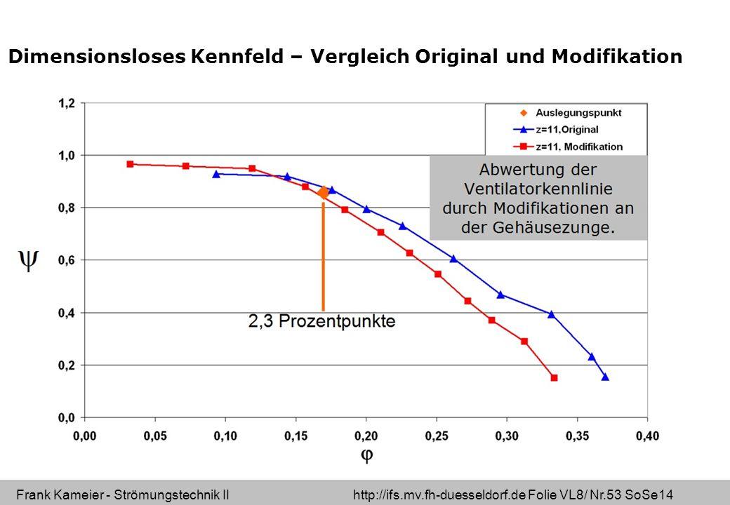 Frank Kameier - Strömungstechnik II http://ifs.mv.fh-duesseldorf.de Folie VL8/ Nr.53 SoSe14 Dimensionsloses Kennfeld – Vergleich Original und Modifikation