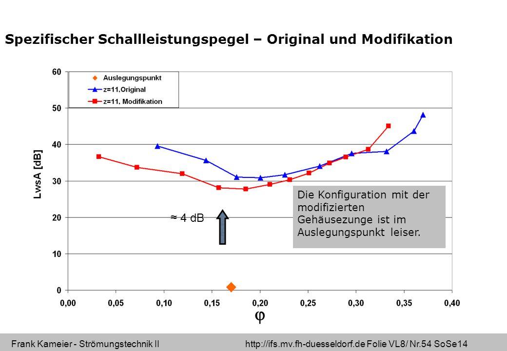 Frank Kameier - Strömungstechnik II http://ifs.mv.fh-duesseldorf.de Folie VL8/ Nr.54 SoSe14 Spezifischer Schallleistungspegel – Original und Modifikation Die Konfiguration mit der modifizierten Gehäusezunge ist im Auslegungspunkt leiser.