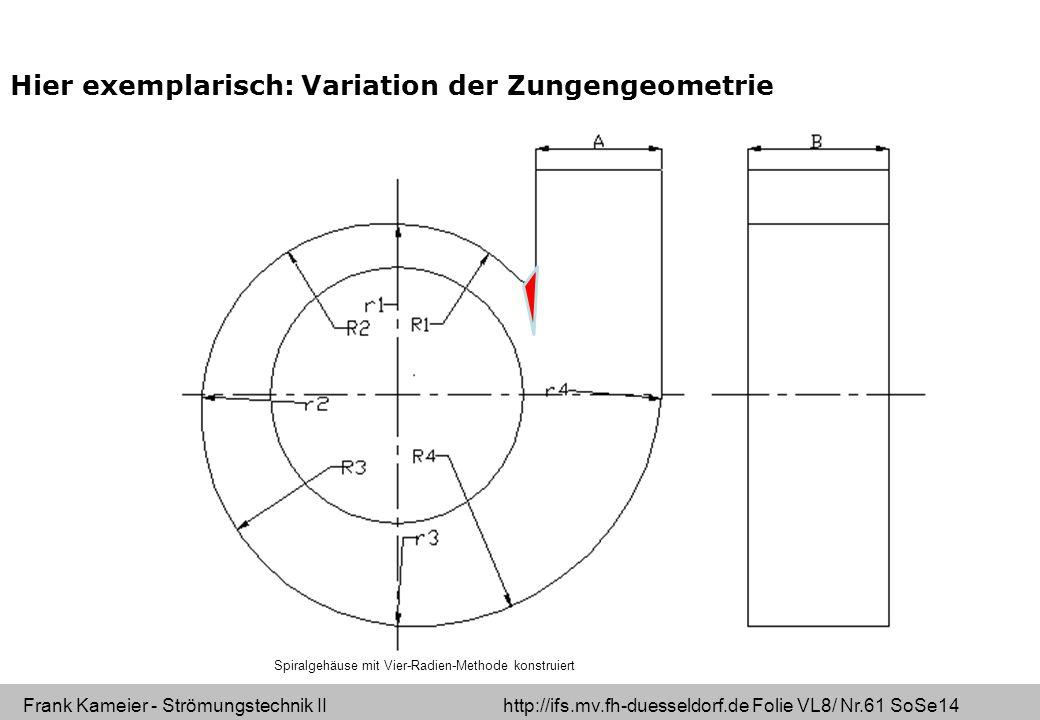 Frank Kameier - Strömungstechnik II http://ifs.mv.fh-duesseldorf.de Folie VL8/ Nr.61 SoSe14 Hier exemplarisch: Variation der Zungengeometrie Spiralgehäuse mit Vier-Radien-Methode konstruiert